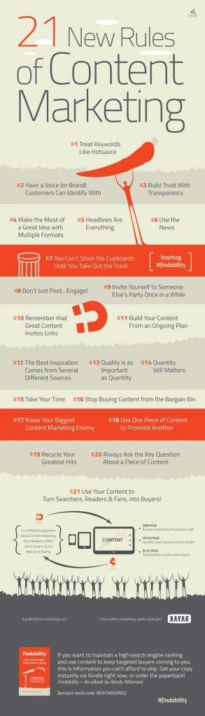 info-marketing-contenidos